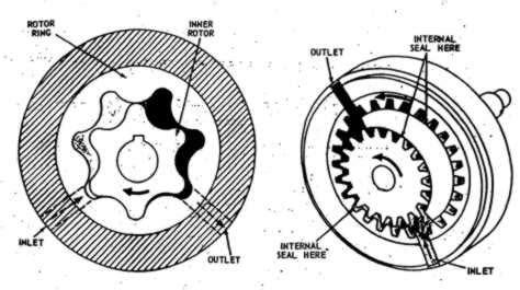 Pompa Hidrolik Alat Berat alat berat klasifikasi pompa hidrolik