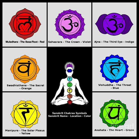reiki colors 7 chakras colors and meanings wow image results
