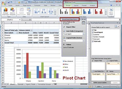 subtotals: pivot table/chart | formulas | jan's working