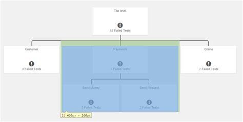 bootstrap templates for organisation bootstrap organization chart plugin javascript make