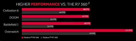 Digital Alliance Ati Radeon Rx 460 4gb Ddr5 128bit amd lanza la radeon rx 560 un mes despu 233 s de su