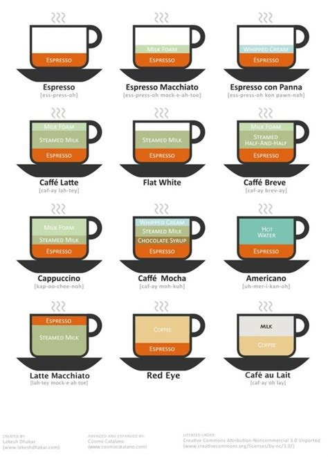 wallpaper design terms starbucks glossary definitions of coffee terms and