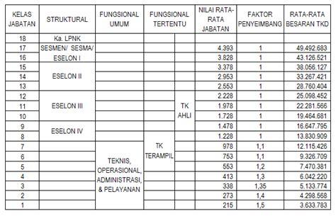 informasi upah minimum regional umr tahun 2013 2014 2015 upah minimum regional 2015 newhairstylesformen2014 com