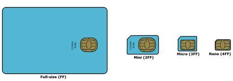how to make a small sim card bigger samsung galaxy s mini sim card size issue