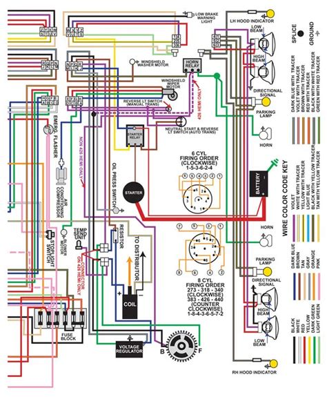 mopar neutral safety switch wiring diagram mopar free