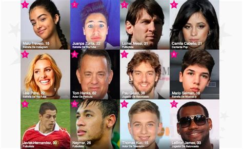 most famous celebrity birthdays quot wikipedia for gen z quot famous birthdays launches spanish