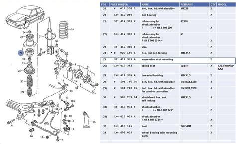 vw golf mk4 wiring diagram mk3 vw schematics wiring