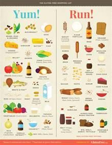 gluten free diet list diet list 2016