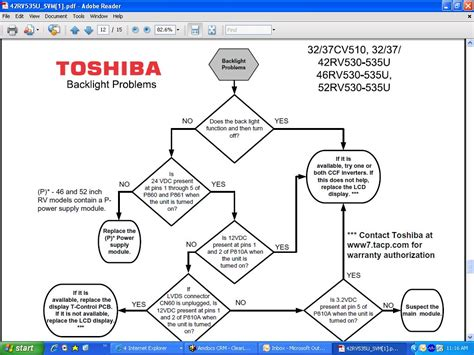 heat troubleshooting flowchart heat troubleshooting flowchart 28 images heat
