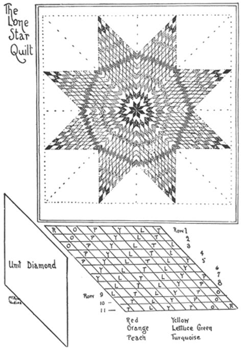 Free Lone Star Quilt Patterns – Browse Patterns