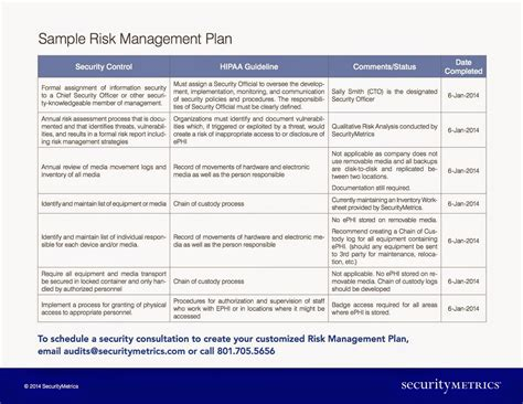 exle of a risk management plan template how much does a hipaa risk management plan cost