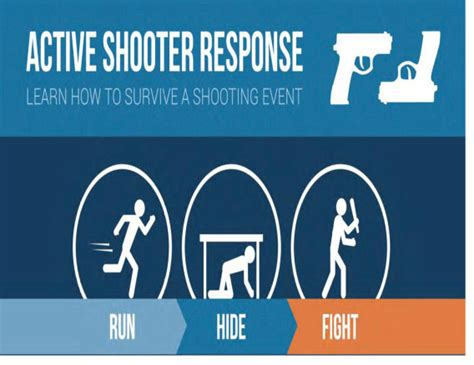 Active Shooter Presentation Mille Lacs Health System Active Shooter Drill Template