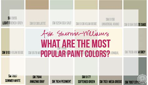 most popular paint colors ask sherwin williams what are the most popular paint