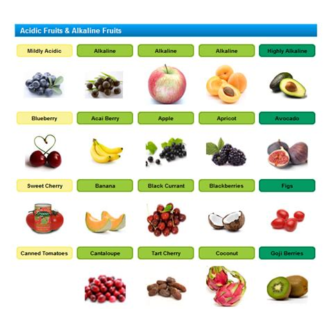 low phosphorus food pin foods low in phosphorus chart on