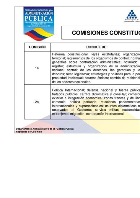 estructura del estado colombiano alcald a de medell n estructura del la rama legislativa upcomingcarshq com