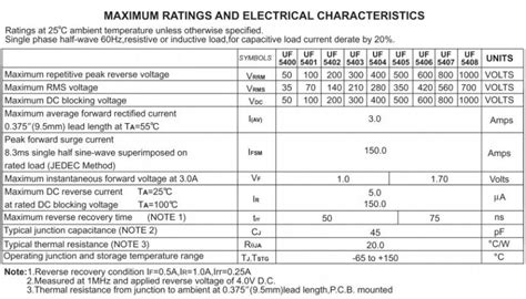 diode technical specification silicon diode specifications 28 images 1n4002 datasheet silicon rectifier diodes r1200