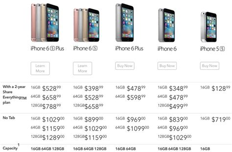 rogers iphone  contract prices start   iphone