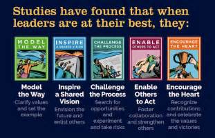 kouzes posner the leadership challenge book review the leadership challenge 6th edition