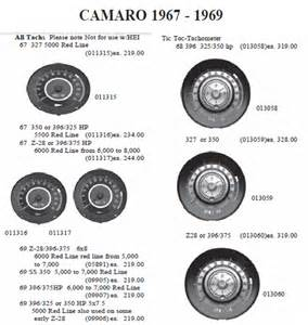 1968 camaro tic toc tach wiring diagram get free image about wiring diagram