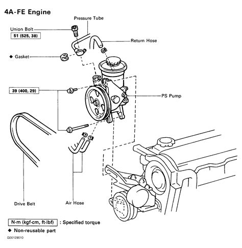 4afe timing belt wiring diagrams wiring diagram schemes