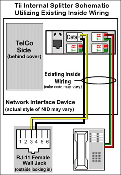 dsl home run wiring diagram wiring diagram with description