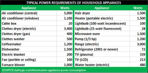 generators keep your home business running when the power