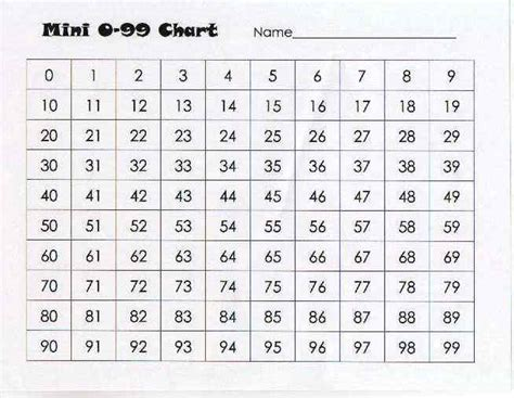 printable hundreds chart starting 0 free coloring pages of numbers 0 100