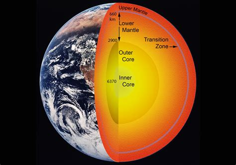Teh S Mantle geophysicists detect evidence of large amounts of water in earth s mantle