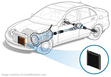 honda accord trans oil cooler line replacement cost estimate