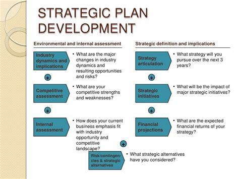 16 best strategy frameworks images on