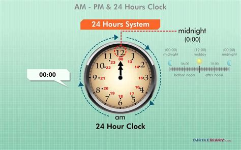 m a 24 hour a m and p m and the 24 hour clock youtube