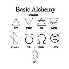 Skyrim Bookshelf Alchemy Symbols Research Papers On The Ancient Science Of