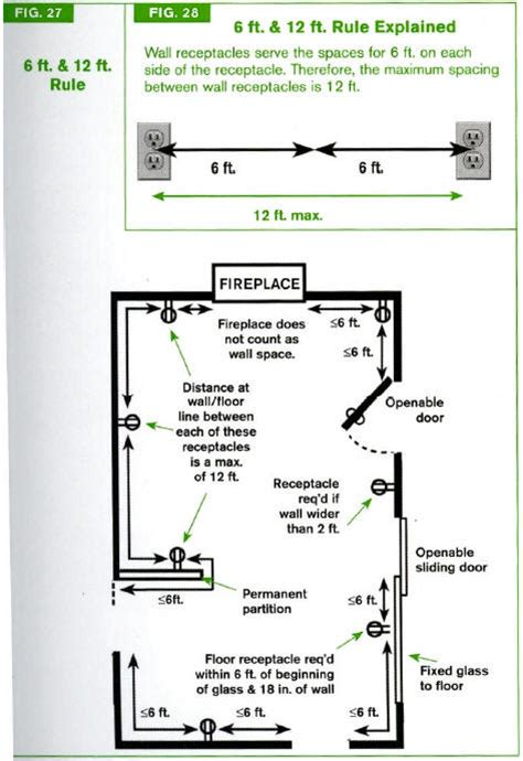 house wiring code electrical wiring code european electrical color code wiring diagrams gsmx co