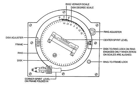 printable square protractor free online protractor tool