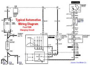 wiring diagram car online gallery
