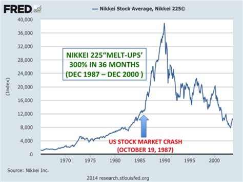 expect a final 'melt up' in us stocks before the onset of