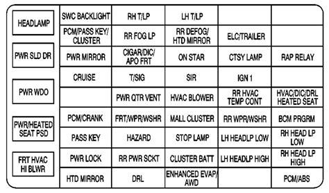 service manuals schematics 2003 pontiac montana instrument cluster 2003 pontiac sunfire cigarette lighter wiring diagram 53 wiring diagram images wiring