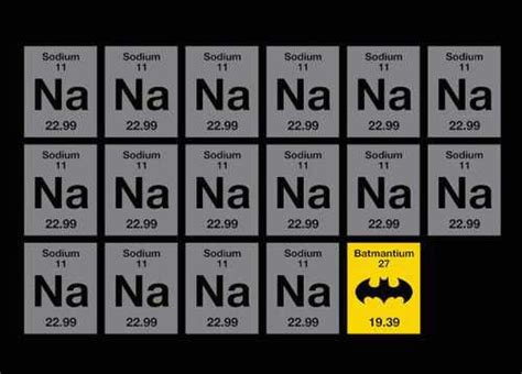 Periodic Table Of Elements Puns by The Periodic Table Of Batman The Poke