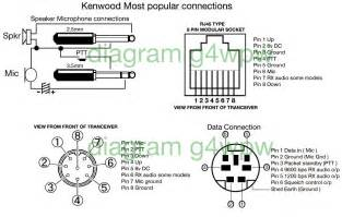 Kenwood Mic Wiring Diagram Most Popular Kenwood Icom Motorola Microphone Pinouts