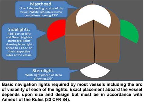 boat bow navigation lights rules marine safety alert navigation lights the rules are for