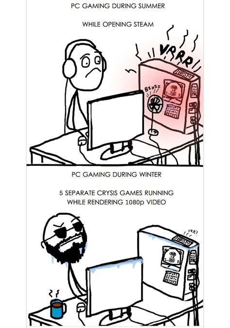 Pc Meme - built my computer at the beginning of winter last year