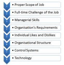 design jobs meaning what is job design meaning importance factors affecting