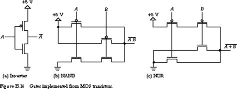 mos transistor back gate mos transistor back gate 28 images mos transistor mos transistor definitions insulated