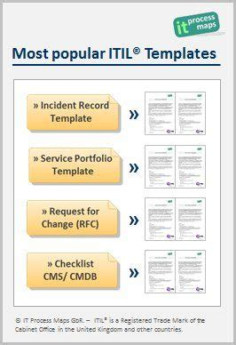 Most Popular Itil Templates Officially Licensed Itil Templates Itl Itsm It Let Us Helping Itil Service Definition Document Template