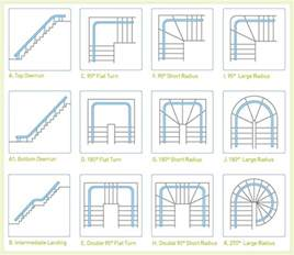 essential requirements amp types of stair kullabs com