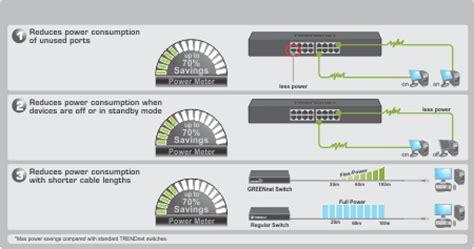 Trendnet Switch Teg S16g conmutador greennet gigabit de 16 puertos trendnet teg s16g