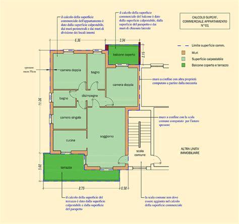 superficie commerciale appartamento calcolo della superficie commerciale princasa