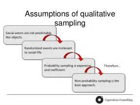 Qualitative Research Design Paper by Sling Methods In Qualitative And Quantitative Research