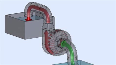 Tesla Turbine Animation Solid Works Animation Turbine