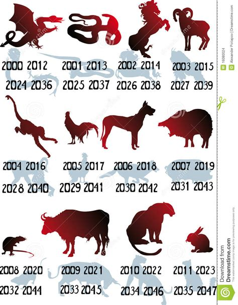 new year animals for 2005 new year 2005 animal 28 images the zodiac 12 zodiac